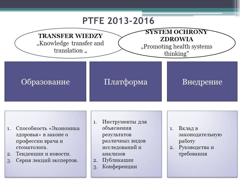 PTFE 2013-2016 ВнедрениеОбразованиеПлатформа 1.Способность «Экономика здоровья» в законе о профессии врача и стоматолога.