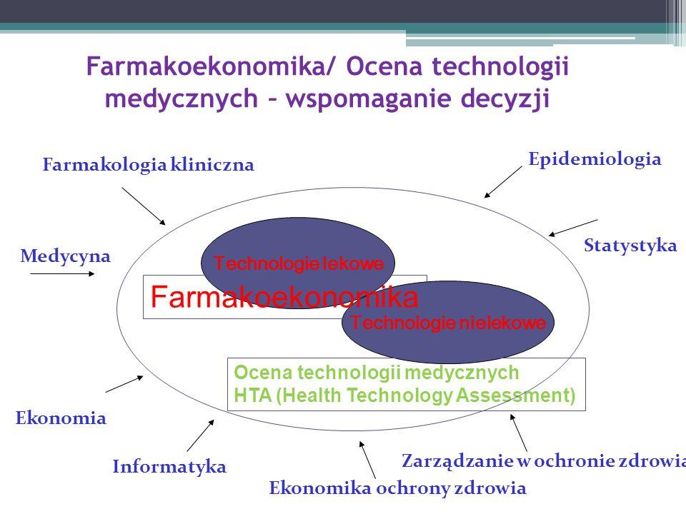 Farmakoekonomika/ Ocena technologii medycznych – wspomaganie decyzji Farmakologia kliniczna Medycyna Ekonomia Epidemiologia Statystyka Zarządzanie w ochronie zdrowia Informatyka Ekonomika ochrony zdrowia Technologie lekowe Technologie nielekowe Farmakoekonomika Ocena technologii medycznych HTA (Health Technology Assessment)