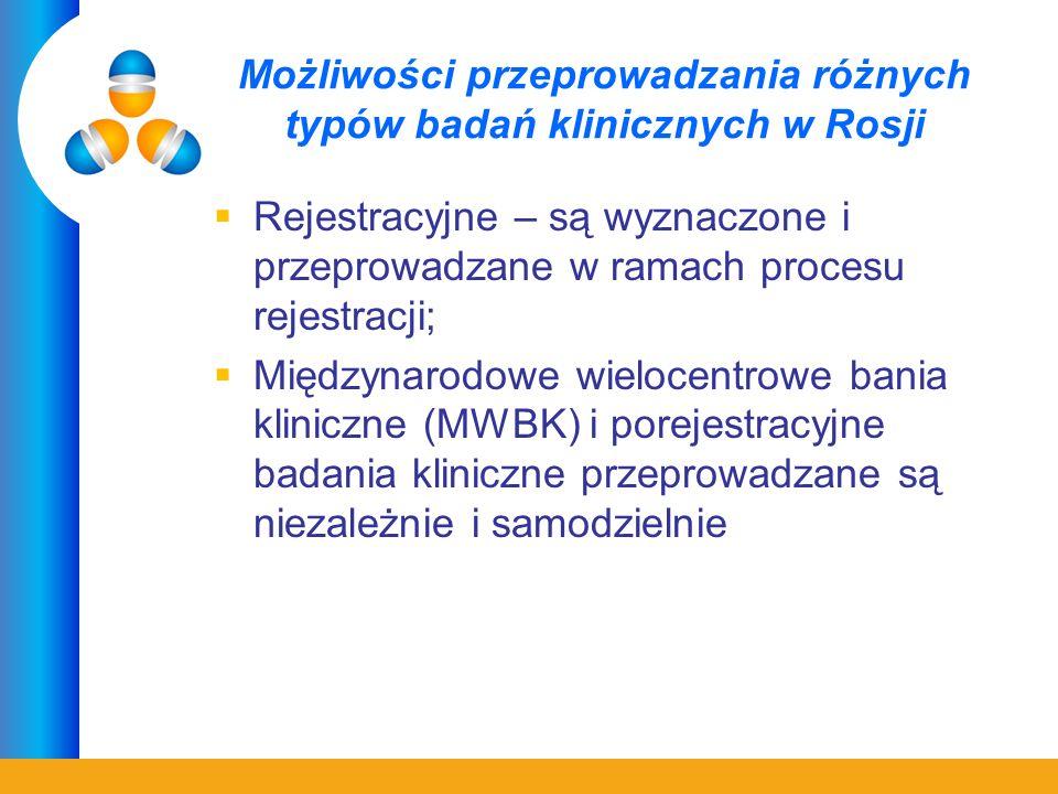 Możliwości przeprowadzania różnych typów badań klinicznych w Rosji Rejestracyjne – są wyznaczone i przeprowadzane w ramach procesu rejestracji; Międzynarodowe wielocentrowe bania kliniczne (MWBK) i porejestracyjne badania kliniczne przeprowadzane są niezależnie i samodzielnie
