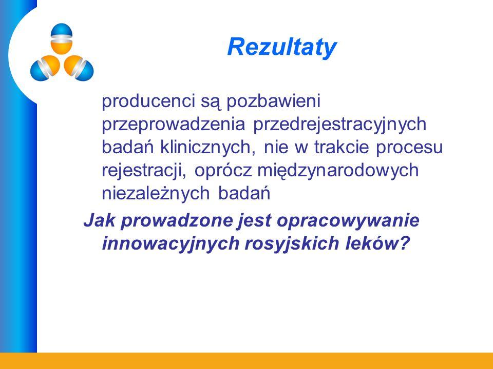 Rezultaty producenci są pozbawieni przeprowadzenia przedrejestracyjnych badań klinicznych, nie w trakcie procesu rejestracji, oprócz międzynarodowych