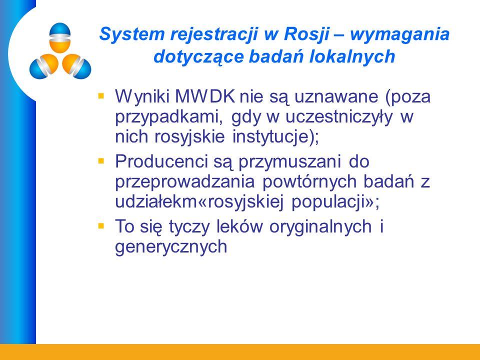 System rejestracji w Rosji – wymagania dotyczące badań lokalnych Wyniki MWDK nie są uznawane (poza przypadkami, gdy w uczestniczyły w nich rosyjskie instytucje); Producenci są przymuszani do przeprowadzania powtórnych badań z udziałekm«rosyjskiej populacji»; To się tyczy leków oryginalnych i generycznych