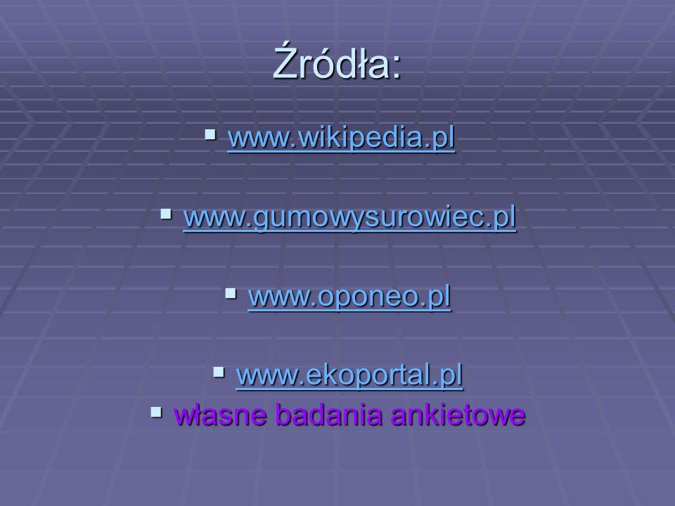Źródła: www.wikipedia.pl www.wikipedia.pl www.wikipedia.pl www.gumowysurowiec.pl www.gumowysurowiec.pl www.gumowysurowiec.pl www.oponeo.pl www.oponeo.