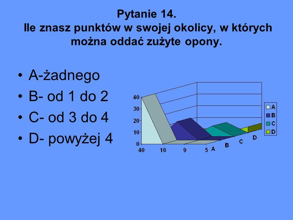 Pytanie 14. Ile znasz punktów w swojej okolicy, w których można oddać zużyte opony. A-żadnego B- od 1 do 2 C- od 3 do 4 D- powyżej 4