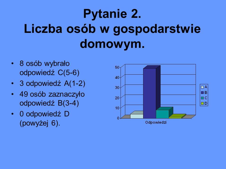 Pytanie 2. Liczba osób w gospodarstwie domowym. 8 osób wybrało odpowiedź C(5-6) 3 odpowiedź A(1-2) 49 osób zaznaczyło odpowiedź B(3-4) 0 odpowiedź D (