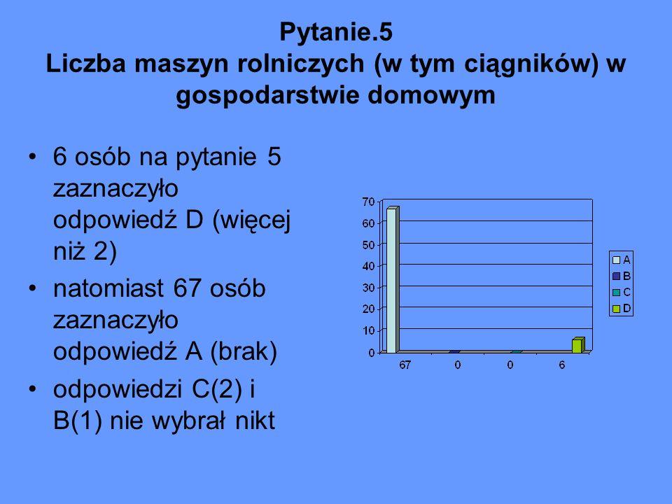 Pytanie.5 Liczba maszyn rolniczych (w tym ciągników) w gospodarstwie domowym 6 osób na pytanie 5 zaznaczyło odpowiedź D (więcej niż 2) natomiast 67 osób zaznaczyło odpowiedź A (brak) odpowiedzi C(2) i B(1) nie wybrał nikt