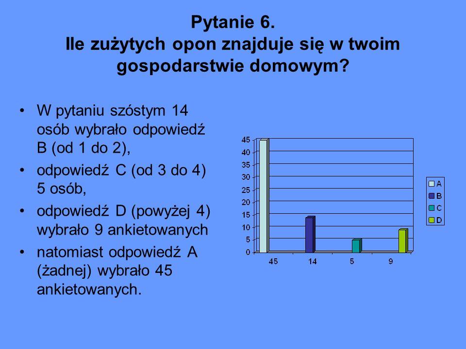 Pytanie 6. Ile zużytych opon znajduje się w twoim gospodarstwie domowym? W pytaniu szóstym 14 osób wybrało odpowiedź B (od 1 do 2), odpowiedź C (od 3