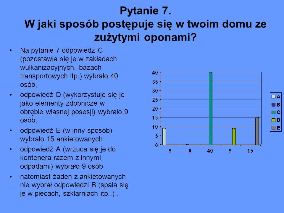 Pytanie 7. W jaki sposób postępuje się w twoim domu ze zużytymi oponami? Na pytanie 7 odpowiedź C (pozostawia się je w zakładach wulkanizacyjnych, baz