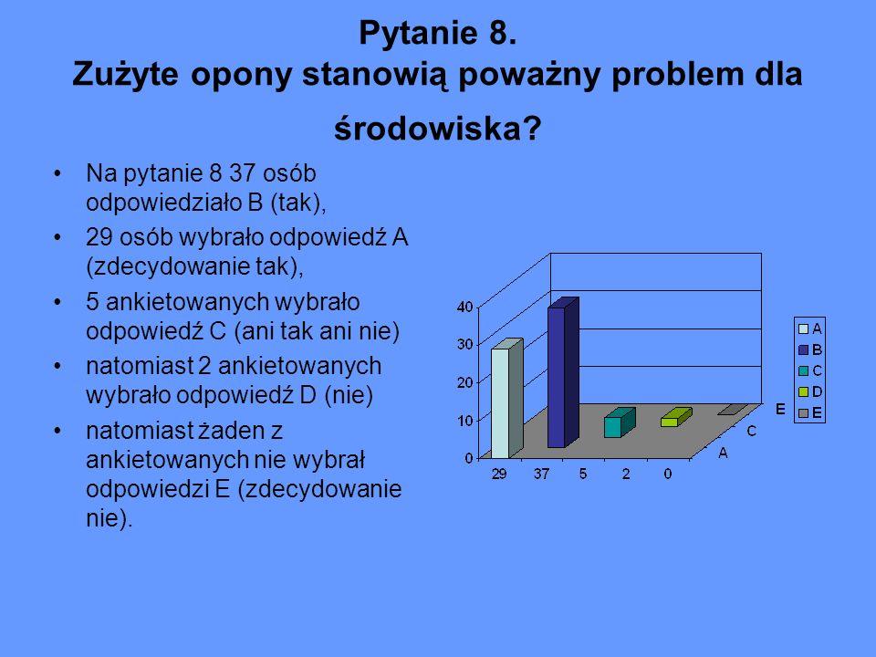 Pytanie 8. Zużyte opony stanowią poważny problem dla środowiska.
