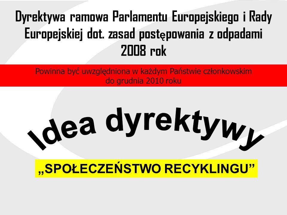 Dyrektywa ramowa Parlamentu Europejskiego i Rady Europejskiej dot. zasad post ę powania z odpadami 2008 rok Powinna być uwzględniona w każdym Państwie