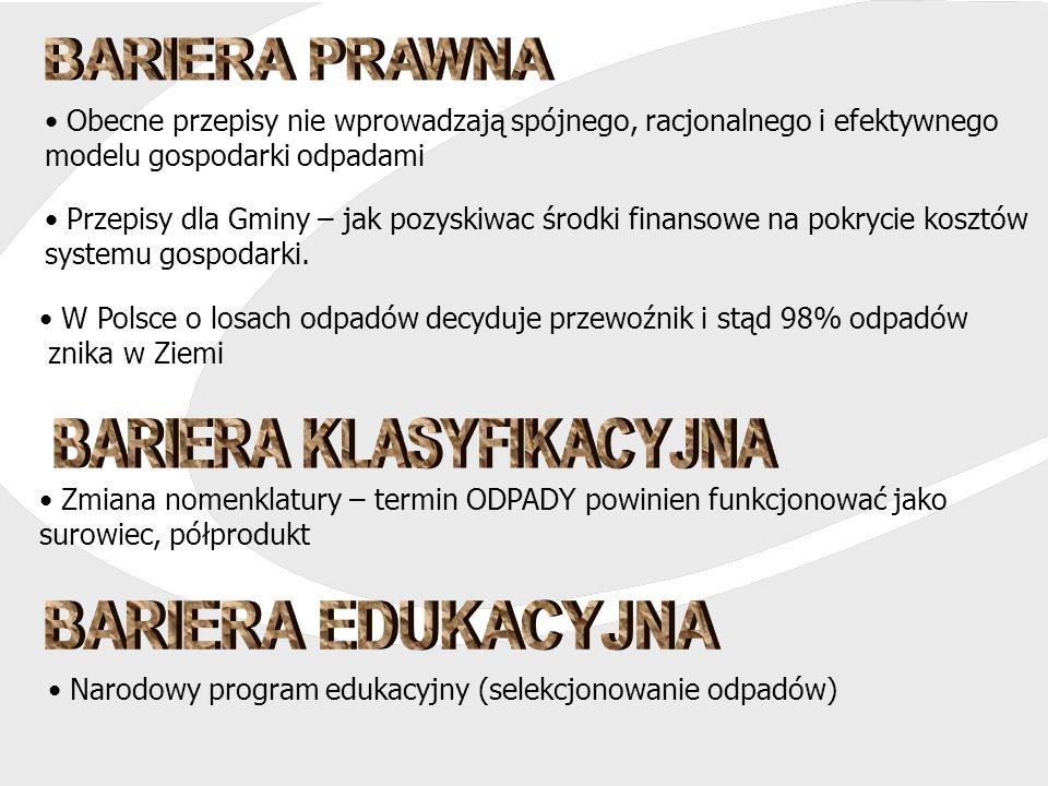 W Polsce o losach odpadów decyduje przewoźnik i stąd 98% odpadów znika w Ziemi Zmiana nomenklatury – termin ODPADY powinien funkcjonować jako surowiec