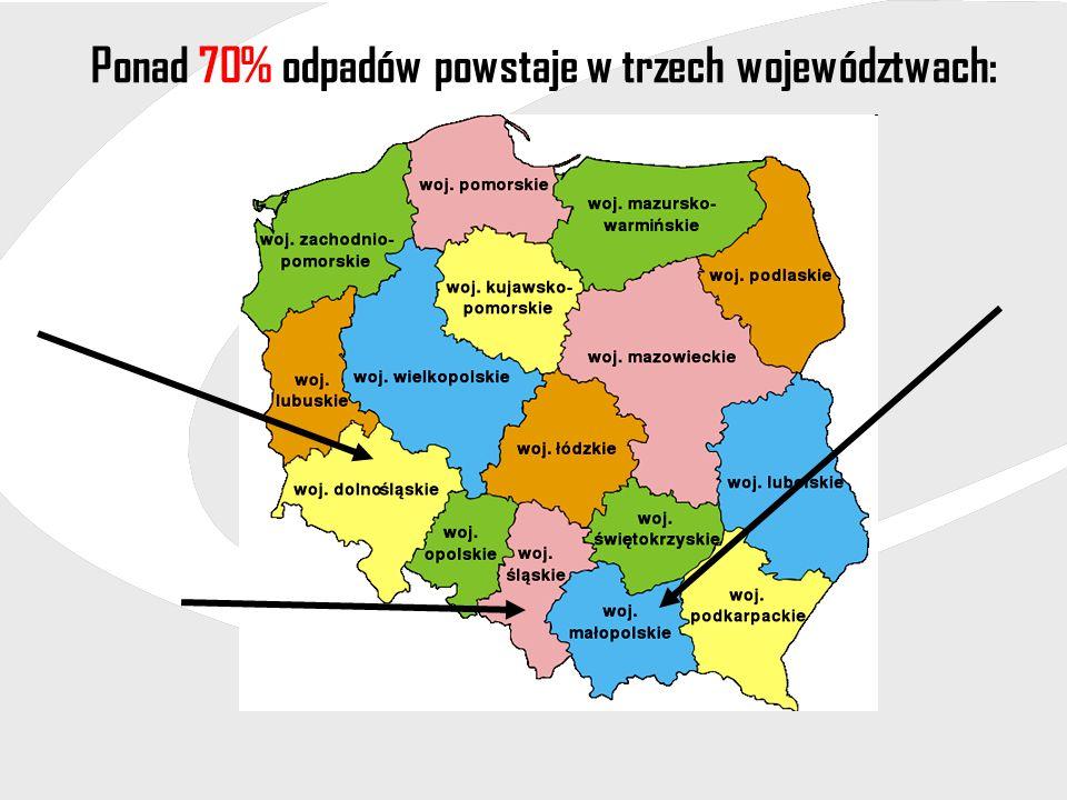 Ponad 70% odpadów powstaje w trzech województwach: