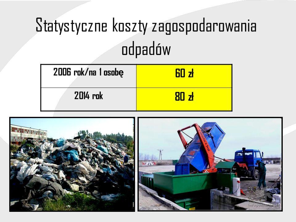 Statystyczne koszty zagospodarowania odpadów 2006 rok/na 1 osob ę 60 zł 2014 rok 80 zł