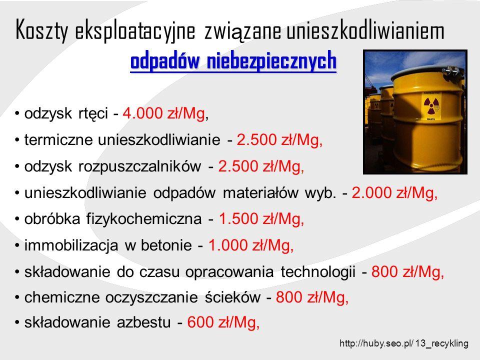 Koszty eksploatacyjne zwi ą zane unieszkodliwianiem odpadów niebezpiecznych odzysk rtęci - 4.000 zł/Mg, termiczne unieszkodliwianie - 2.500 zł/Mg, odz