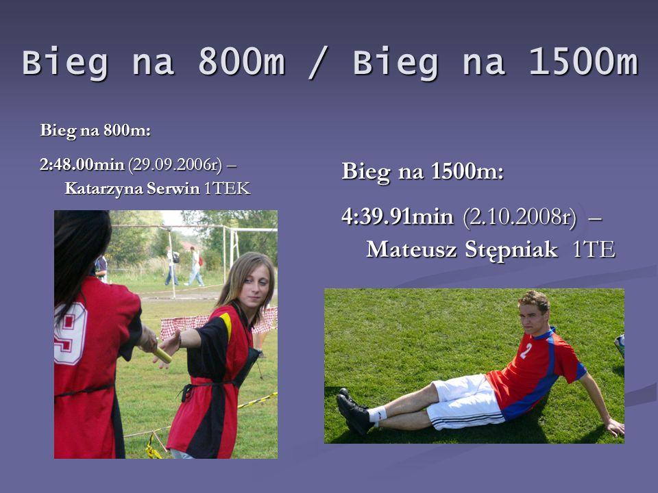 Wielobój lekkoatletyczny drużynowy: (100m, 400m, 1500m, 4x100m, skok w dal, pchnięcie kulą 5/6kg): 1032pkt – chłopcy (2.10.2008r) 100m: RZEZAK KAMIL 1H – 12.59s GRZELAK ADRIAN 2TB – 13.26s 400m: KRUPA MATEUSZ 1TE – 1:04.07min NOWACKI DARIUSZ 1TB – 1:02.76min 1500m: STĘPNIAK MATEUSZ 1TE – 4:48,31min PRACZYK DAWID 2TE – 4:57.43min 4x100m: KARDAS KRZYSZTOF 2H RZEZAK KAMIL 1H KOŻUCHOWSKI DOMINIK 1TEK KOPYŚĆ DANIEL 2TE czas sztafety - 0:55.75min SKOK W DAL: CIENIUCH KAMIL 1TM – 5,02m KRZYŻANOWSKI KONRAD 1TB – 5,05m PCHNIĘCIE KULĄ (6kg) – 1 miejsce: JAKUB KOWALIK 3WP – 12,66m BOGDAŃSKI PAWEŁ 1H – 11,19m