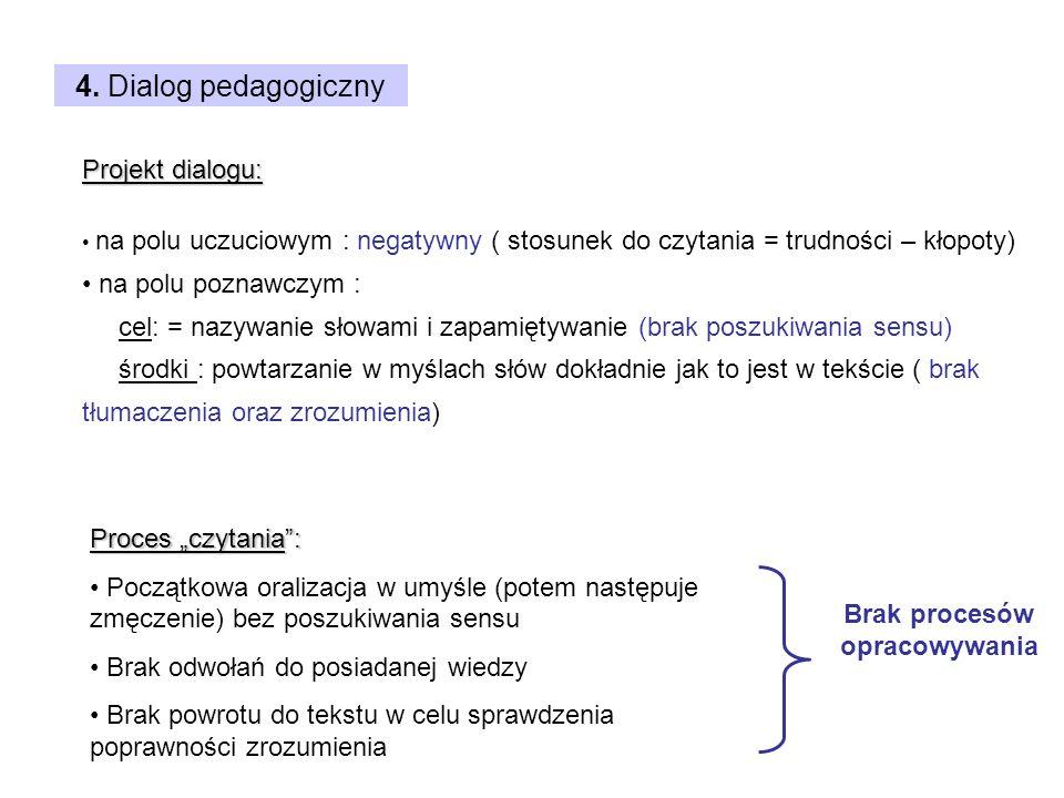4. Dialog pedagogiczny Projekt dialogu: na polu uczuciowym : negatywny ( stosunek do czytania = trudności – kłopoty) na polu poznawczym : cel: = nazyw
