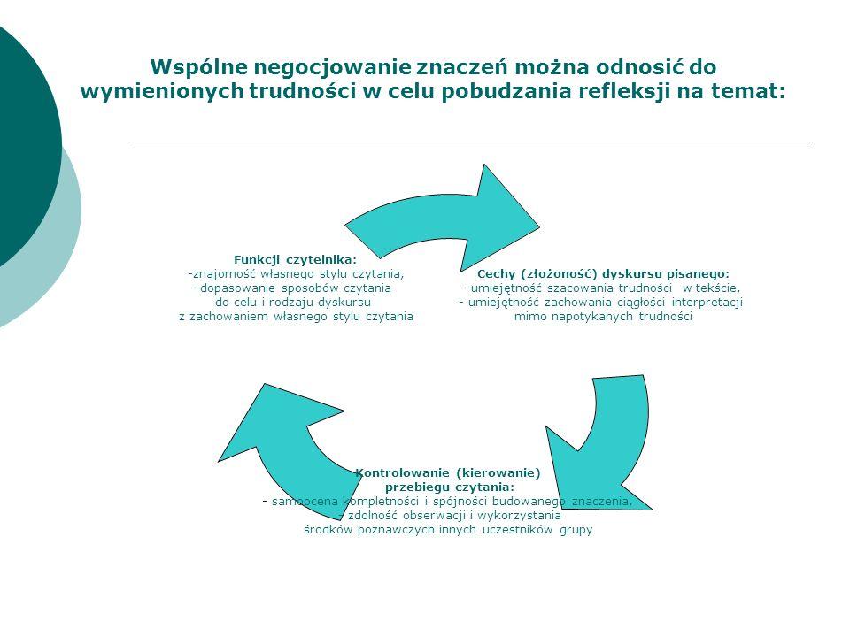 Wspólne negocjowanie znaczeń można odnosić do wymienionych trudności w celu pobudzania refleksji na temat: Cechy (złożoność) dyskursu pisanego: umiejętność szacowania trudności w tekście, umiejętność zachowania ciągłości interpretacji mimo napotykanych trudności Kontrolowanie (kierowanie) przebiegu czytania: samoocena kompletności i spójności budowanego znaczenia, zdolność obserwacji i wykorzystania środków poznawczych innych uczestników grupy Funkcji czytelnika: znajomość własnego stylu czytania, dopasowanie sposobów czytania do celu i rodzaju dyskursu z zachowaniem własnego stylu czytania