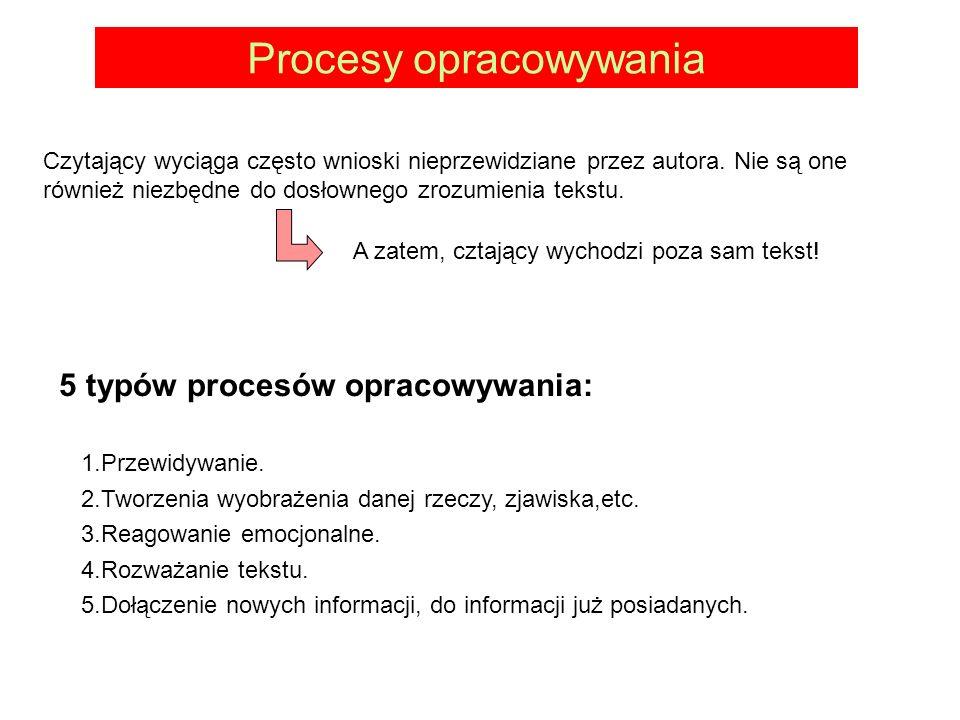 Procesy opracowywania 1.Przewidywanie = oznacza tworzenie hipotez na temat tego, co kolejno wydarzy się w tekście.
