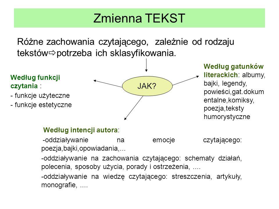 Zmienna TEKST Różne zachowania czytającego, zależnie od rodzaju tekstów potrzeba ich sklasyfikowania. Według funkcji czytania : - funkcje użyteczne -
