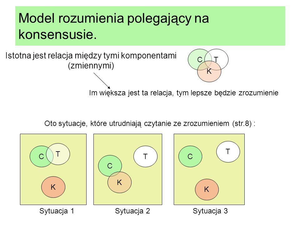 Istotna jest relacja między tymi komponentami (zmiennymi) Model rozumienia polegający na konsensusie. Im większa jest ta relacja, tym lepsze będzie zr
