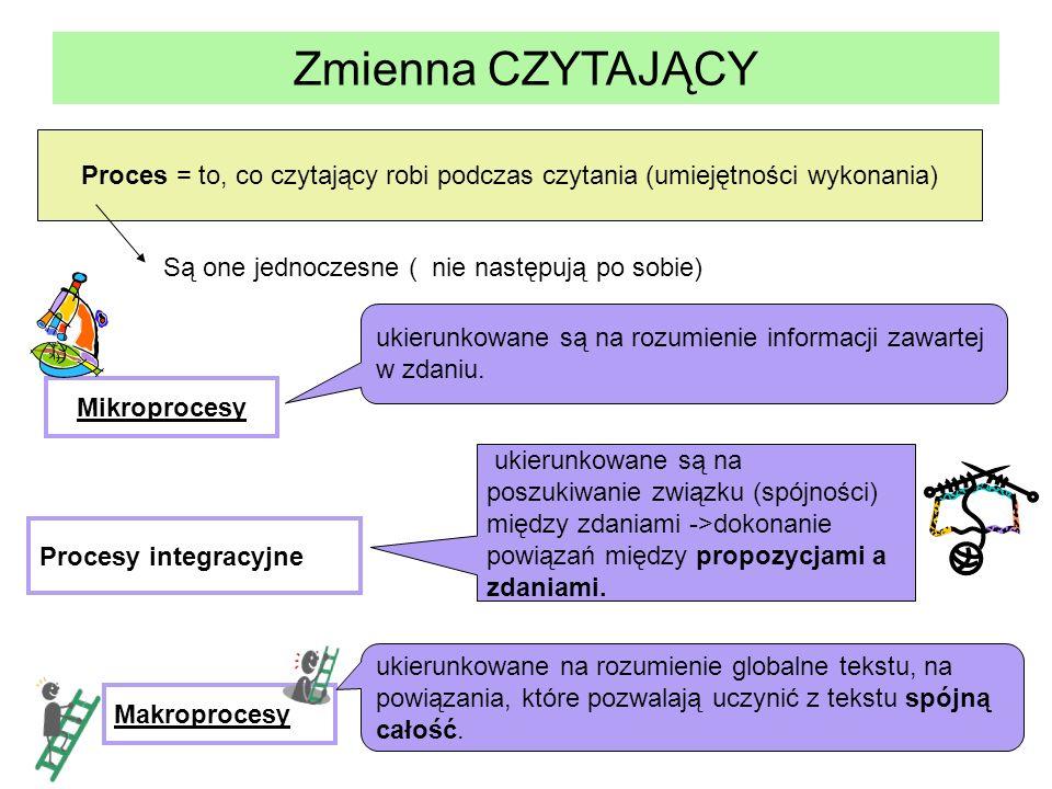 Zmienna CZYTAJĄCY Proces = to, co czytający robi podczas czytania (umiejętności wykonania) Są one jednoczesne ( nie następują po sobie) Mikroprocesy P