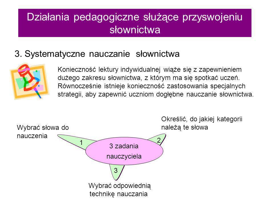 Działania pedagogiczne służące przyswojeniu słownictwa 3.