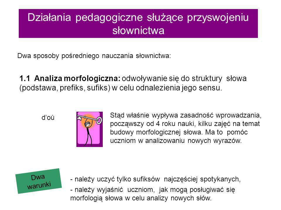 Działania pedagogiczne służące przyswojeniu słownictwa Dwa sposoby pośredniego nauczania słownictwa: 1.1 Analiza morfologiczna: odwoływanie się do struktury słowa (podstawa, prefiks, sufiks) w celu odnalezienia jego sensu.