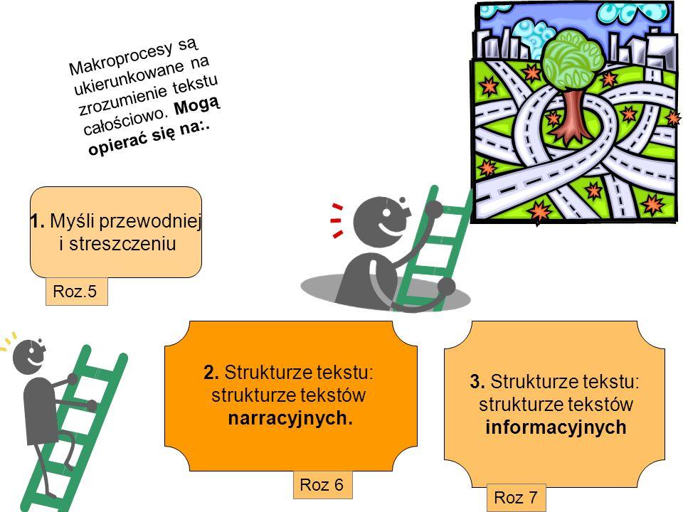 Makroprocesy są ukierunkowane na zrozumienie tekstu całościowo.