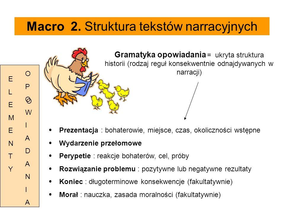 Gramatyka opowiadania w nauczaniu.