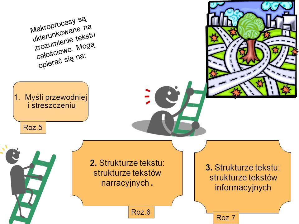 Makroprocesy są ukierunkowane na zrozumienie tekstu całościowo. Mogą opierać się na: 1.Myśli przewodniej i streszczeniu 3. Strukturze tekstu: struktur