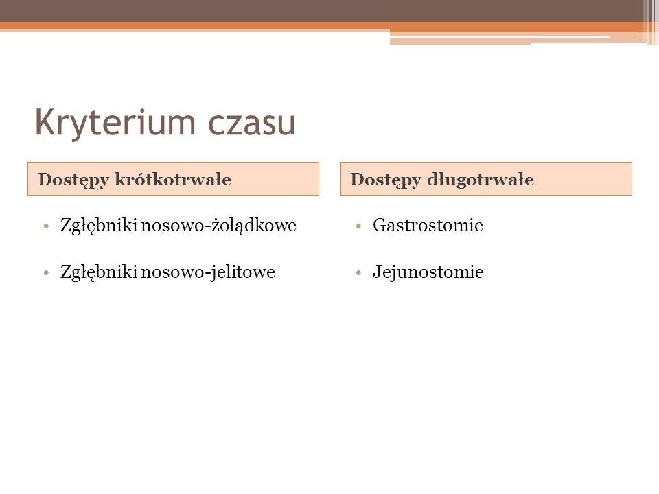 Kryterium czasu Dostępy krótkotrwałeDostępy długotrwałe Zgłębniki nosowo-żołądkowe Zgłębniki nosowo-jelitowe Gastrostomie Jejunostomie