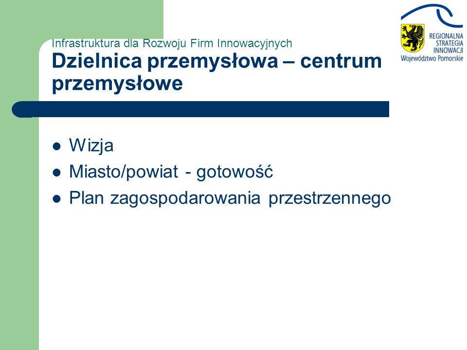 Infrastruktura dla Rozwoju Firm Innowacyjnych Dzielnica przemysłowa – centrum przemysłowe Wizja Miasto/powiat - gotowość Plan zagospodarowania przestr