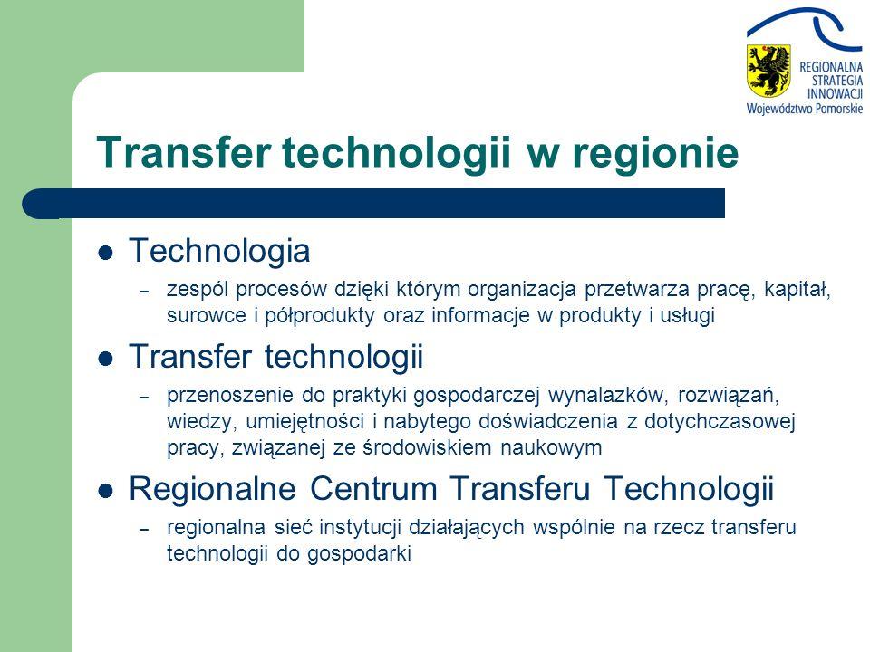 Transfer technologii w regionie Technologia – zespól procesów dzięki którym organizacja przetwarza pracę, kapitał, surowce i półprodukty oraz informacje w produkty i usługi Transfer technologii – przenoszenie do praktyki gospodarczej wynalazków, rozwiązań, wiedzy, umiejętności i nabytego doświadczenia z dotychczasowej pracy, związanej ze środowiskiem naukowym Regionalne Centrum Transferu Technologii – regionalna sieć instytucji działających wspólnie na rzecz transferu technologii do gospodarki