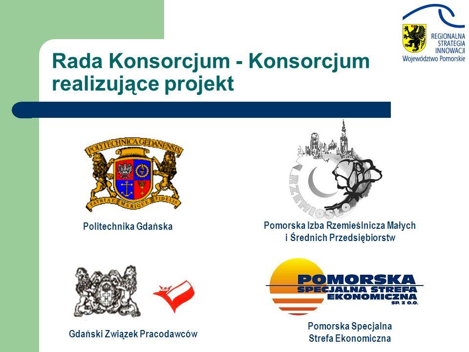 Rada Konsorcjum - Konsorcjum realizujące projekt Politechnika Gdańska Pomorska Izba Rzemieślnicza Małych i Średnich Przedsiębiorstw Gdański Związek Pr