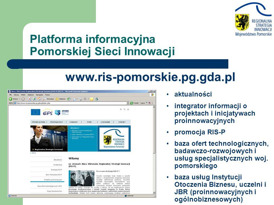 Platforma informacyjna Pomorskiej Sieci Innowacji www.ris-pomorskie.pg.gda.pl aktualności integrator informacji o projektach i inicjatywach proinnowacyjnych promocja RIS-P baza ofert technologicznych, badawczo-rozwojowych i usług specjalistycznych woj.