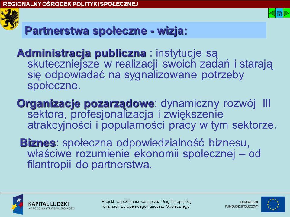 Administracja publiczna Administracja publiczna : instytucje są skuteczniejsze w realizacji swoich zadań i starają się odpowiadać na sygnalizowane potrzeby społeczne.