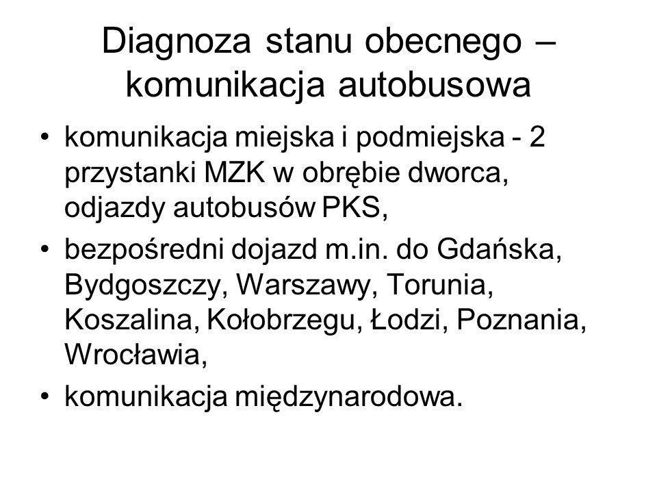Diagnoza stanu obecnego – komunikacja autobusowa komunikacja miejska i podmiejska - 2 przystanki MZK w obrębie dworca, odjazdy autobusów PKS, bezpośredni dojazd m.in.