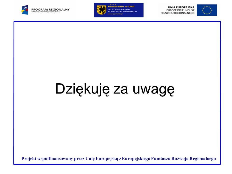 Projekt współfinansowany przez Unię Europejską z Europejskiego Funduszu Rozwoju Regionalnego Dziękuję za uwagę
