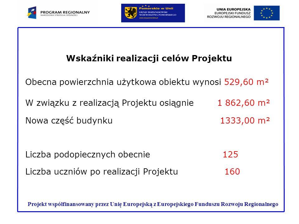 Projekt współfinansowany przez Unię Europejską z Europejskiego Funduszu Rozwoju Regionalnego Wskaźniki realizacji celów Projektu Obecna powierzchnia u