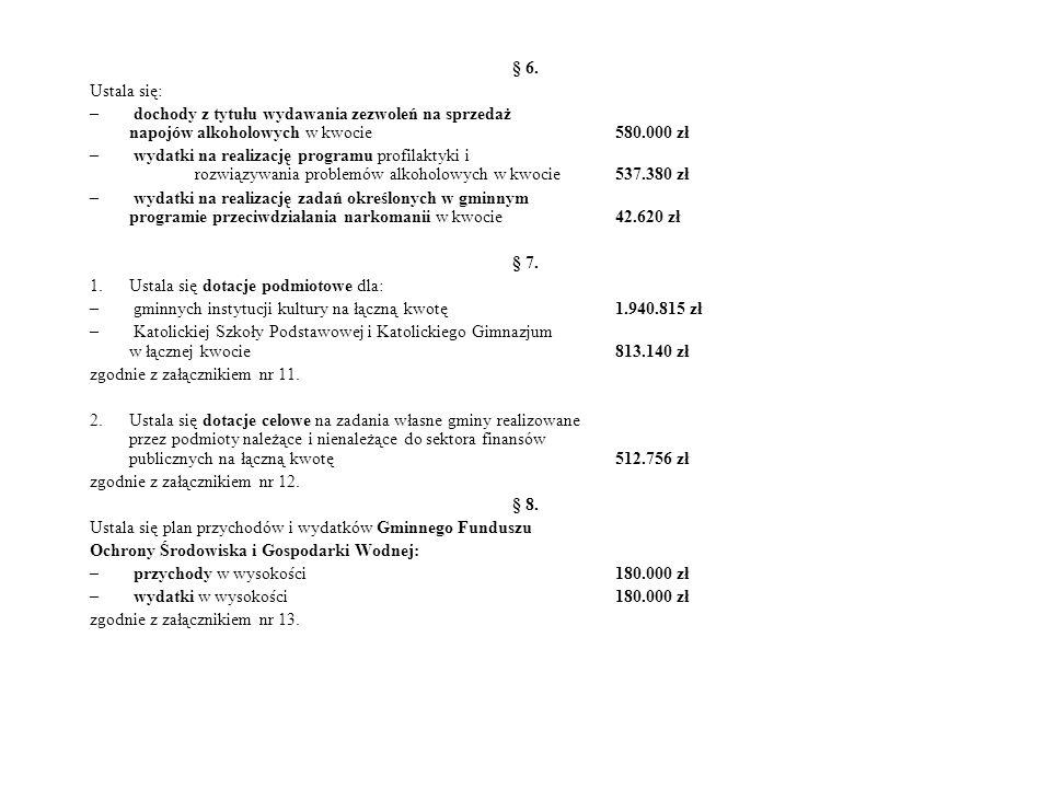 § 6. Ustala się: – dochody z tytułu wydawania zezwoleń na sprzedaż napojów alkoholowych w kwocie580.000 zł – wydatki na realizację programu profilakty