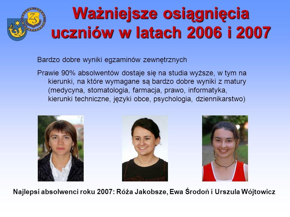 Ważniejsze osiągnięcia uczniów w latach 2006 i 2007 Wyniki egzaminu maturalnego w roku 2006: Wyniki egzaminu maturalnego w roku 2007: