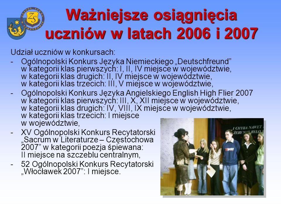 Ważniejsze osiągnięcia uczniów w latach 2006 i 2007 -Międzynarodowy konkurs Fizyczny Poszukiwanie talentów wyróżnienie w etapie ogólnopolskim, -Polsko – Ukraiński Konkurs Lwiątko 2007: V miejsce w kraju i wyróżnienie, -Konkurs Matematyczny Alfik 2006 w kategorii klas pierwszych: I, II, III miejsce w województwie, -Konkurs Matematyczny im.