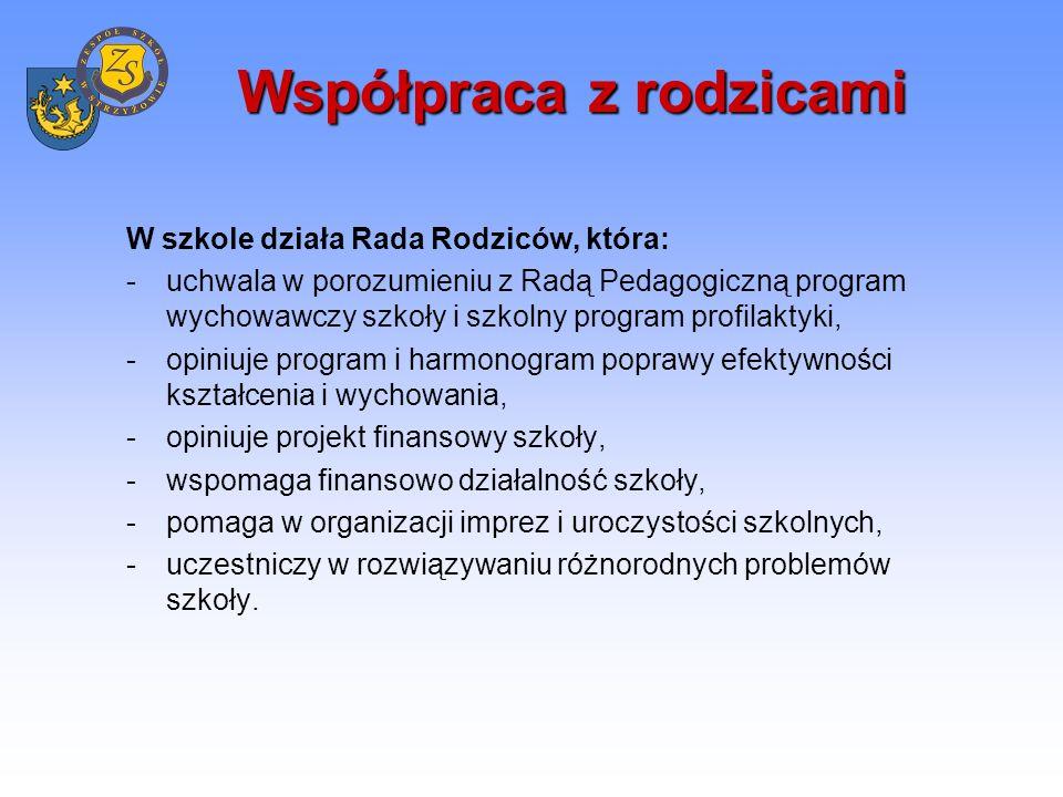 Współpraca ze środowiskiem Szkoła współpracuje z instytucjami i organizacjami wspierającymi proces nauczania i wychowania do których należą m.in: -samorządy gminne i samorząd powiatowy, -miejskie i gminne ośrodki pomocy społecznej, -Parafie Rzymskokatolickie, -Powiatowe Centrum Pomocy Rodzinie, -Poradnia Psychologiczno – Pedagogiczna, -Sąd Rejonowy i Prokuratura, -Sąd Rodzinny i Nieletnich, -kuratorzy zawodowi i społeczni, -Komenda Powiatowa Policji, -Dom Kultury Sokół, -zakłady pracy, -wyższe uczelnie, -gimnazja.