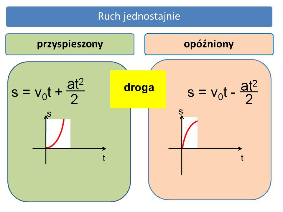 Ruch jednostajnieprzyspieszonyopóźniony droga s = v 0 t + s = v 0 t - s t s t