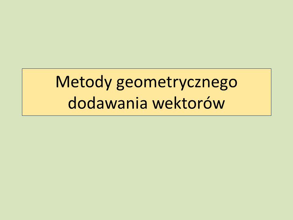 Metody geometrycznego dodawania wektorów