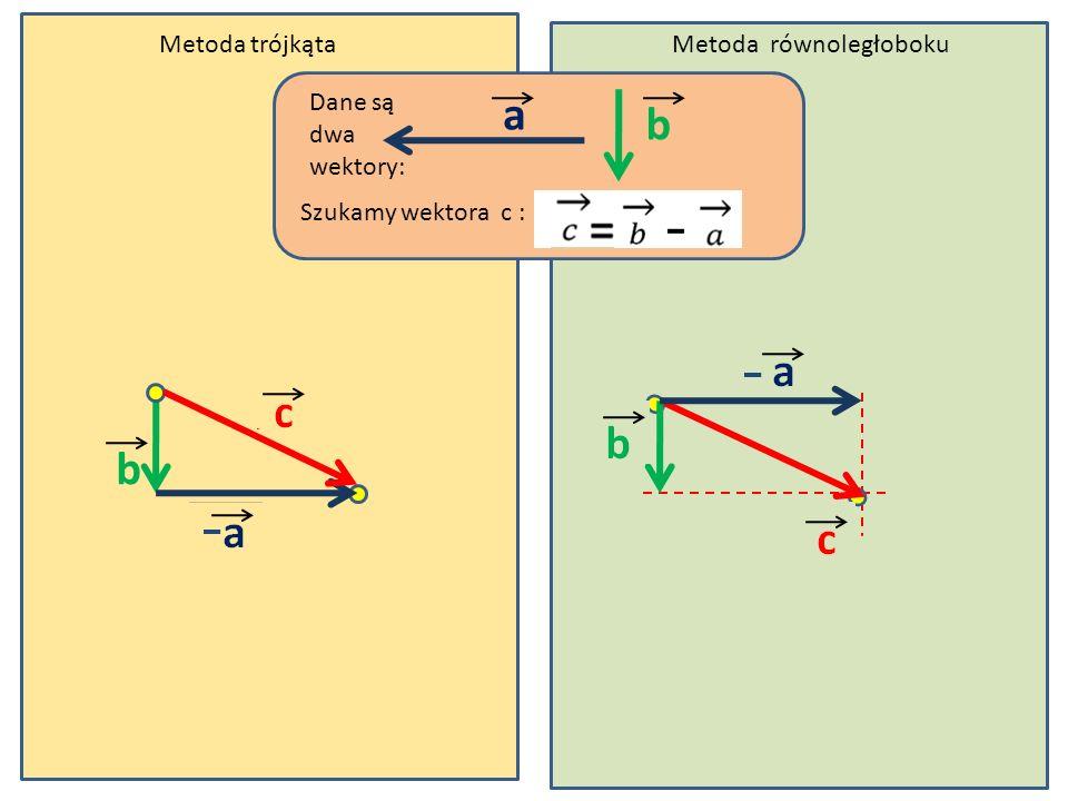 Metoda trójkątaMetoda równoległoboku Dane są dwa wektory: Szukamy wektora c : b a b