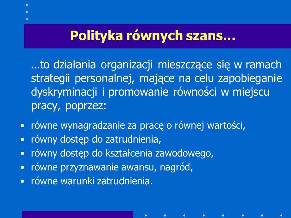 Polityka równych szans… …to działania organizacji mieszczące się w ramach strategii personalnej, mające na celu zapobieganie dyskryminacji i promowani