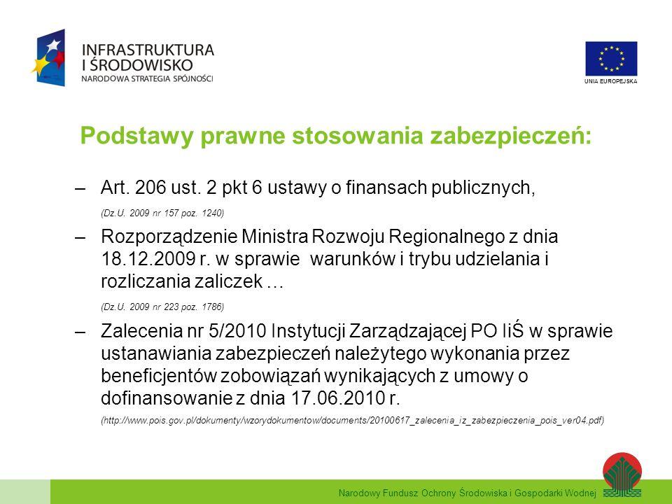 Narodowy Fundusz Ochrony Środowiska i Gospodarki Wodnej UNIA EUROPEJSKA Podstawy prawne stosowania zabezpieczeń: –Art.