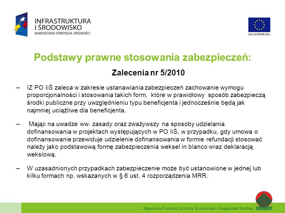 Narodowy Fundusz Ochrony Środowiska i Gospodarki Wodnej UNIA EUROPEJSKA Podstawy prawne stosowania zabezpieczeń: Zalecenia nr 5/2010 –IZ PO IiŚ zaleca w zakresie ustanawiania zabezpieczeń zachowanie wymogu proporcjonalności i stosowania takich form, które w prawidłowy sposób zabezpieczą środki publiczne przy uwzględnieniu typu beneficjenta i jednocześnie będą jak najmniej uciążliwe dla beneficjenta.