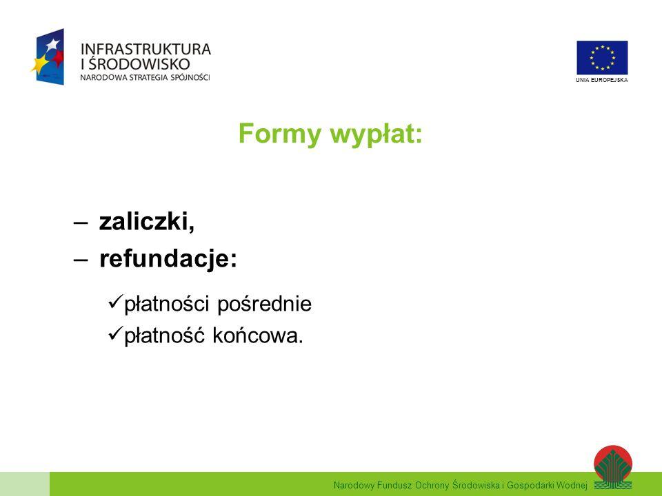 Narodowy Fundusz Ochrony Środowiska i Gospodarki Wodnej UNIA EUROPEJSKA Formy wypłat: –zaliczki, –refundacje: płatności pośrednie płatność końcowa.