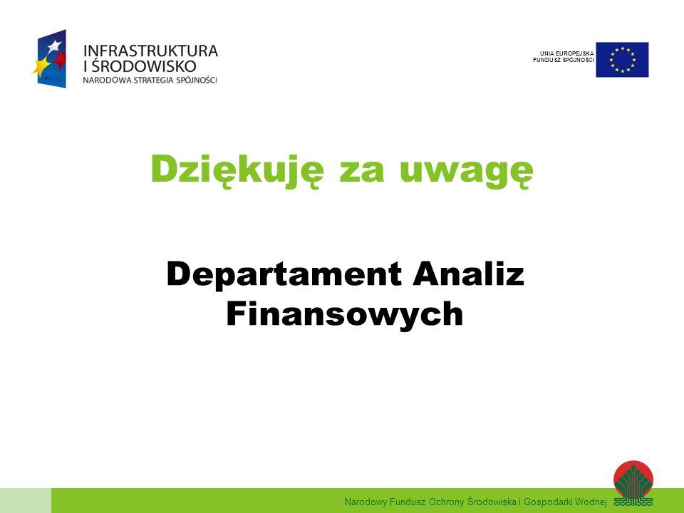 Narodowy Fundusz Ochrony Środowiska i Gospodarki Wodnej UNIA EUROPEJSKA FUNDUSZ SPÓJNOŚCI Dziękuję za uwagę Departament Analiz Finansowych